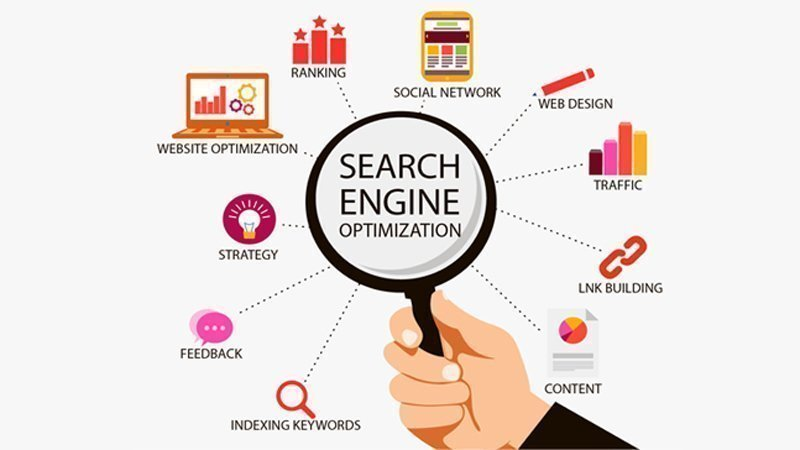 Advantage of Search Engine Optimization In UK
