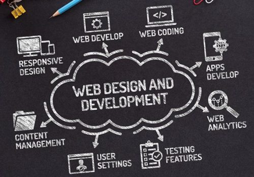 Breath-taking offer on web development services with a special 50% discount this holiday season!